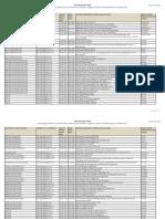 Liste_Zertifikate_BauPVO_2018_07_05