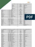 Lista_unitati_reparatoare_partenere