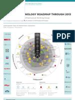 IEC-Roadmap-Poster-120110