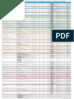 bac_spec_prog_VI_2020.pdf