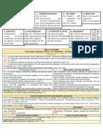 unit5esquema.pdf