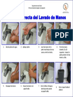 Forma correcta del lavado de manos