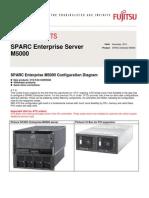 pf_se_m5000_configuration_diagram