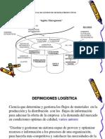conceptos básicos de logística