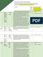 Catalogo_de_pruebas_psicologicas_Formato_trabajo_final_Met_1 - Florangel Almarante Heredia.pdf