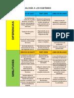 ANALOGÍA A LOS SUBTEMAS.docx
