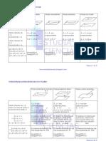 posicion relativa rectas planos