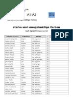 Deutsche-Verben-unregelmäßige-starke-Verben-Liste-nach-SprachniveauA1 - A2