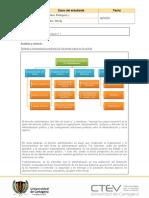 Plantilla protocolo individual 1DADM