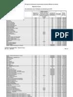 ePP anx 1 CONTRAT UTILISATEUR