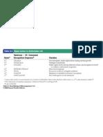 Sigma Factors Ecoli