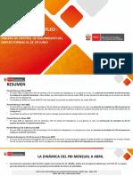 TABLERO DE CONTROL DE SEGUIMIENTO DEL EMPLEO FORMAL AL 28 DE JUNIO