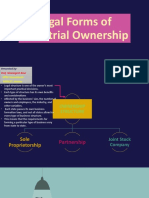 Legal Forms of Ownership Structure