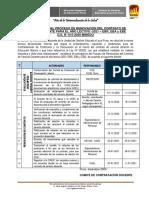 CRONOGRAMA-DE-RATIFICACIÓN-2.pdf