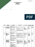 Rancangan Pengajaran Tahunan T2t