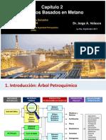 PTQ 404 Capítulo 2 - 1 Química del metano- Introducción