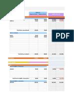 Analisis contable financiero