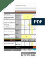 Formato Lista de verificación C2-2018