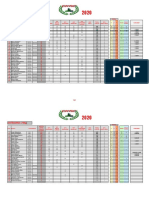 Clasificacion CKRC 2020 a Gp5