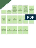 _Diagrama de flujo - Página 2