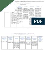 MATRIZ DE CONSISTENCIA TEORICA Y METODOLOGICA PROYECTO DE TESIS (2)