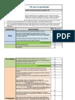 Anexo 9 Pauta de Evaluacion Recurso  Educativo TIC