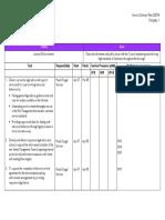 Risk Management SDP Delivery Plan