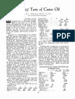 Castor Oil Solubility