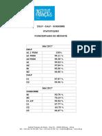 statistiques_1705.pdf