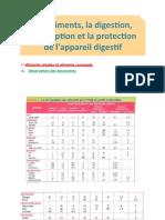 Les-aliments-la-digestion-l'absorption-et-protection-de-lappareil-digestif (2).pptx