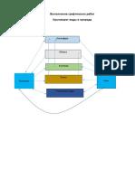 Выполнение графических работ 1.docx
