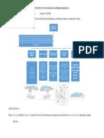 POSICIONES QUIRURGICAS.pdf