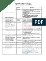 2.Exam FAQ.pdf
