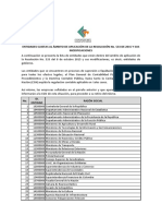 Entidades sujetas resolución 533 de 2015