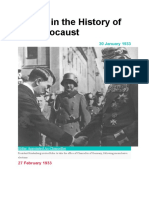 Events in the History of the Holocaust