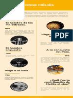 Infografía - George Méliès