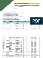 analitico del expediente tecnico de mejoramiento de la red educativa puerto bermudez