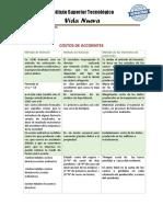 COSTOS DE ACCIDENTES.pdf