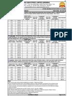 KEI W F List Price 12th Dec 2020