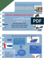 Organizador grafico,  direccion escolar en el proceso administrativo