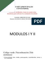 resumen de módulos teleasistencia EC