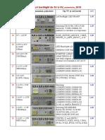 Oferta leduri backlight de 3V si   6V_noiembrie_2019
