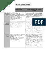 TP2_TRABAJO de Enfoques -  copy