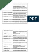 Titles of Recent Research.xlsx