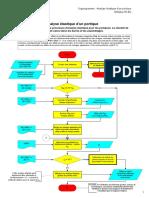 sf020a-fr-eu-1 Analyse élastique d'un portique