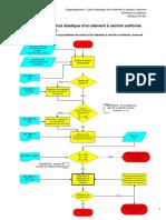 sf023a-fr-eu-1.pdf