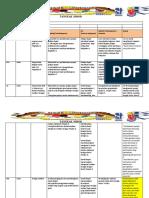 RPH PdPR NASIHIN AZMI (Minggu 1)