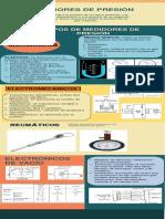 infografia de medidores de presion.pdf