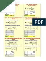 formulas generales para la tarea entregable