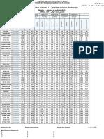 All-M1-19-20-S1-Rat.pdf.pdf